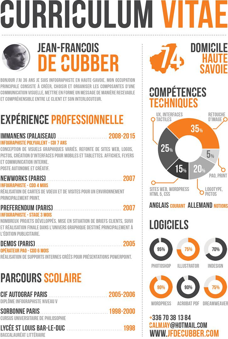 CV_JF_DE_CUBBER_01+