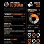CV_JF_DE_CUBBER_02+